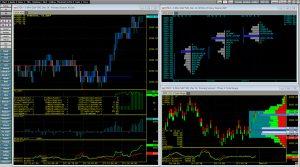Tiện ích của phần mềm CQG cho các Trader
